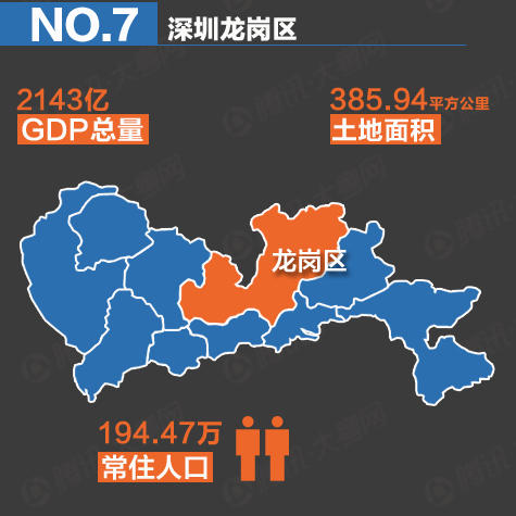 神州gdp_GDP9.6 经济平稳发展 平抑物价宏观之重